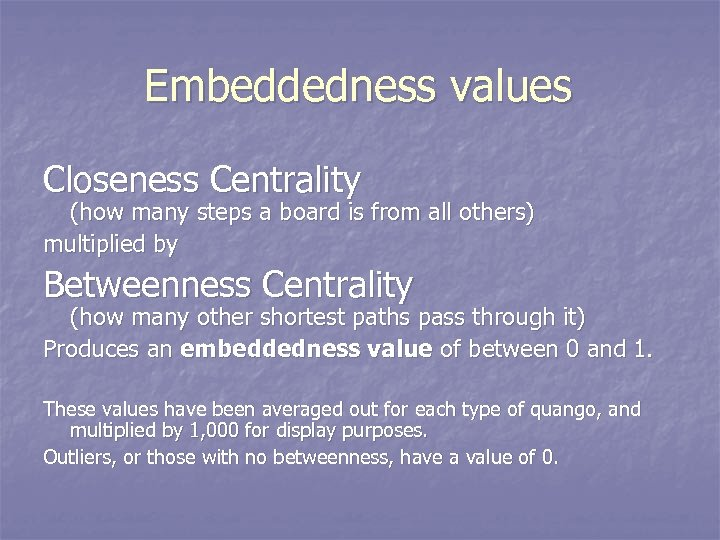 Embeddedness values Closeness Centrality (how many steps a board is from all others) multiplied