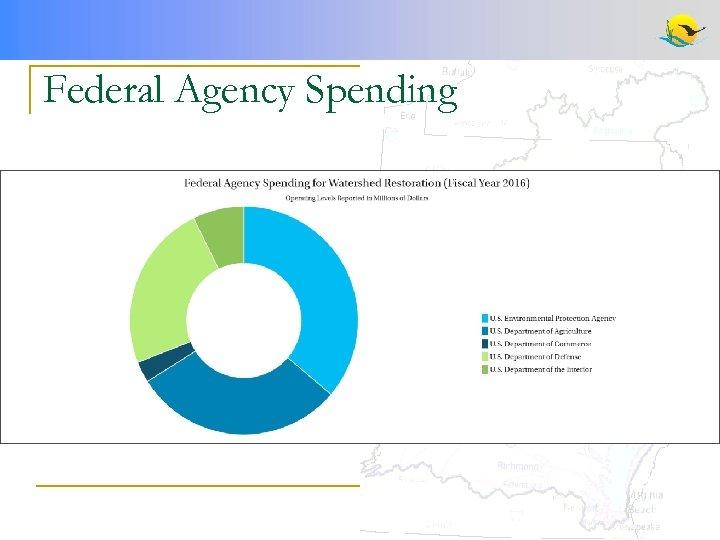 Federal Agency Spending
