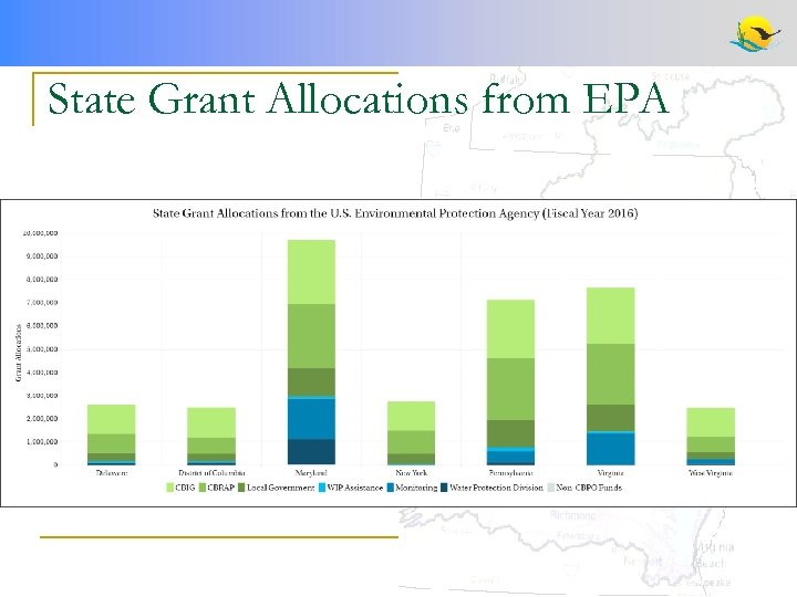 State Grant Allocations from EPA