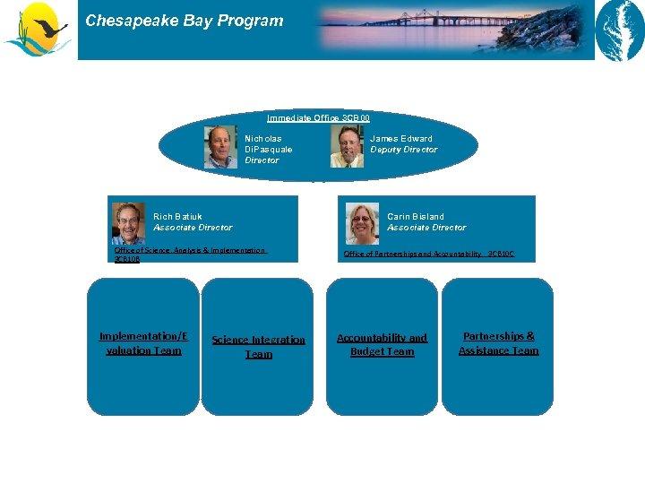 Chesapeake Bay Program CBPO Organizational Structure and Leadership Immediate Office 3 CB 00 Nicholas
