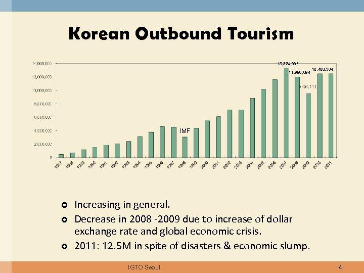Korean Outbound Tourism 13, 324, 997 11, 996, 094 12, 488, 364 IMF Increasing