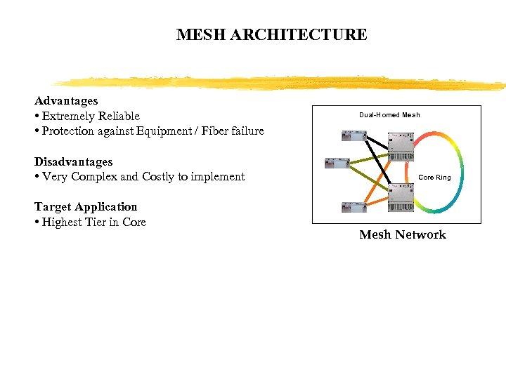 MESH ARCHITECTURE Advantages • Extremely Reliable • Protection against Equipment / Fiber failure Disadvantages