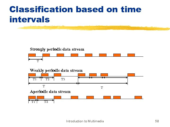 Classification based on time intervals Strongly periodic data stream T Weakly periodic data stream