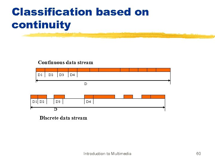 Classification based on continuity Continuous data stream D 1 D 2 D 3 D