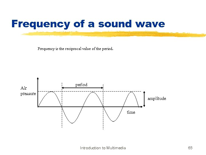 Frequency of a sound wave Frequency is the reciprocal value of the period. Air