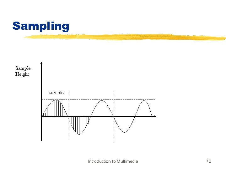 Sampling Sample Height samples Introduction to Multimedia 70