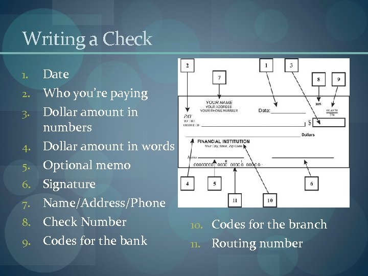 Writing a Check 1. 2. 3. 4. 5. 6. 7. 8. 9. Date Who