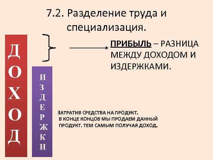 7. 2. Разделение труда и специализация. Д О Х О Д ПРИБЫЛЬ – РАЗНИЦА
