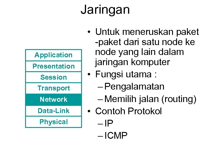 Jaringan Application Presentation Session Transport Network Data-Link Physical • Untuk meneruskan paket -paket dari
