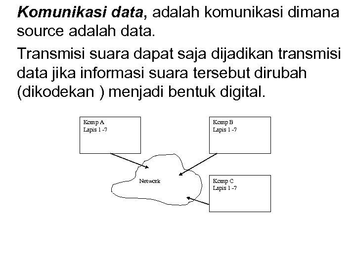 Komunikasi data, adalah komunikasi dimana source adalah data. Transmisi suara dapat saja dijadikan transmisi