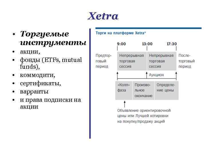 Xetra • Торгуемые инструменты • акции, • фонды (ETFs, mutual funds), • коммодити, •