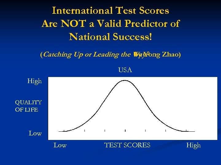 International Test Scores Are NOT a Valid Predictor of National Success! (Catching Up or