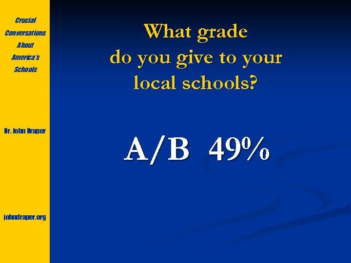 Crucial Conversations About America's Schools Dr. John Draper johndraper. org What grade do you