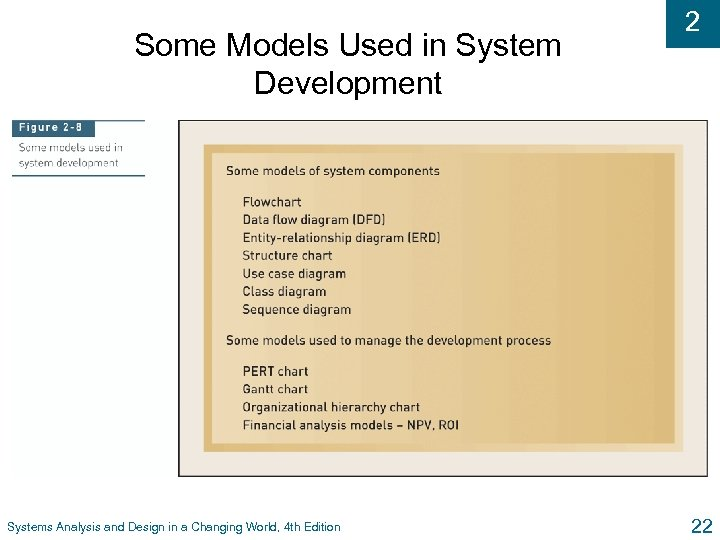 Some Models Used in System Development Systems Analysis and Design in a Changing World,