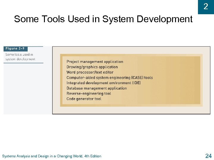 2 Some Tools Used in System Development Systems Analysis and Design in a Changing