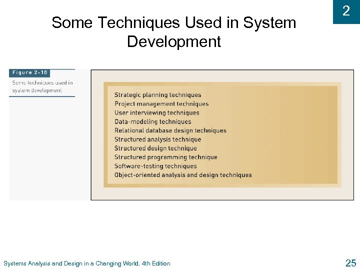 Some Techniques Used in System Development Systems Analysis and Design in a Changing World,