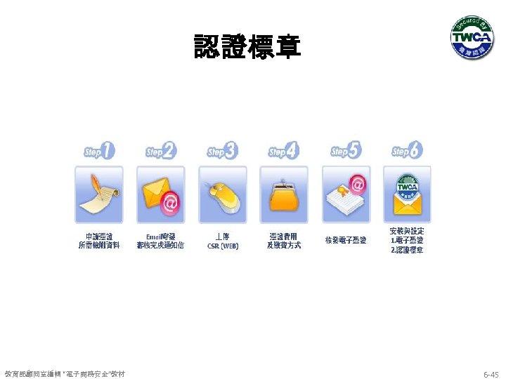 """認證標章 教育部顧問室編輯 """"電子商務安全""""教材 6 -45"""