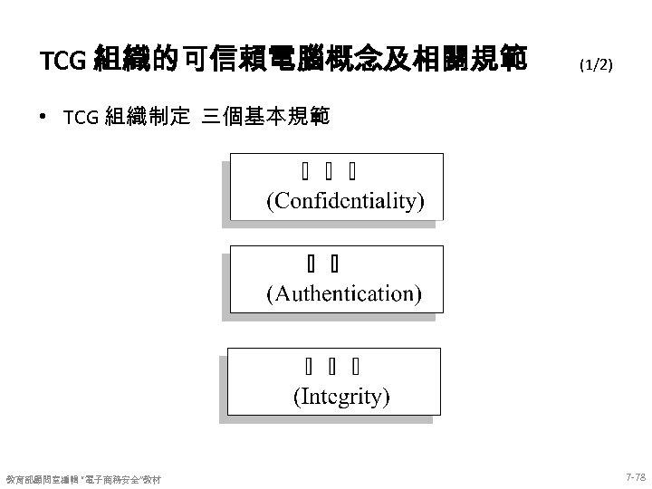 """TCG 組織的可信賴電腦概念及相關規範 (1/2) • TCG 組織制定 三個基本規範 教育部顧問室編輯 """"電子商務安全""""教材 7 -78"""