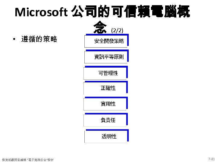 """Microsoft 公司的可信賴電腦概 念 (2/2) • 遵循的策略 教育部顧問室編輯 """"電子商務安全""""教材 7 -81"""