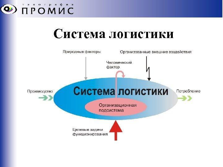 Система логистики