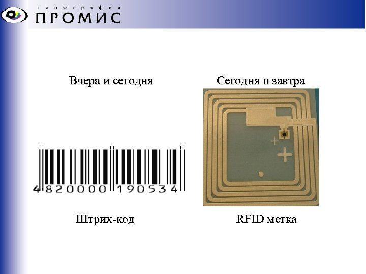 Вчера и сегодня Штрих-код Сегодня и завтра RFID метка
