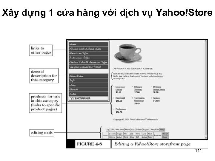Xây dựng 1 cửa hàng với dịch vụ Yahoo!Store 111