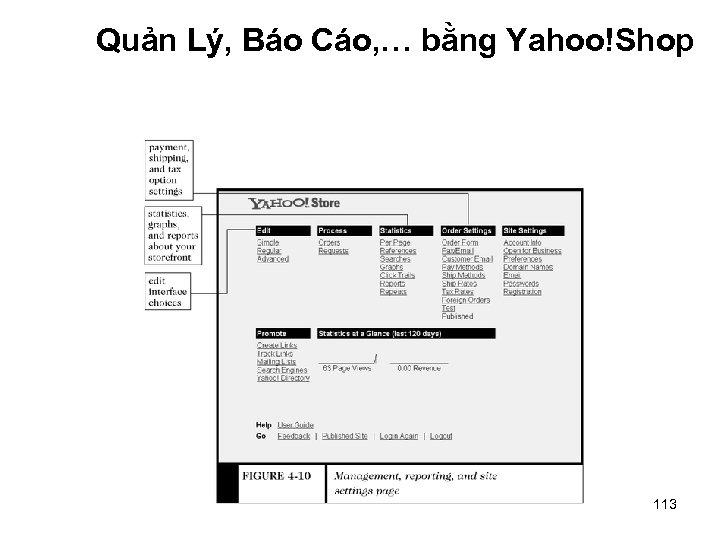 Quản Lý, Báo Cáo, … bằng Yahoo!Shop 113