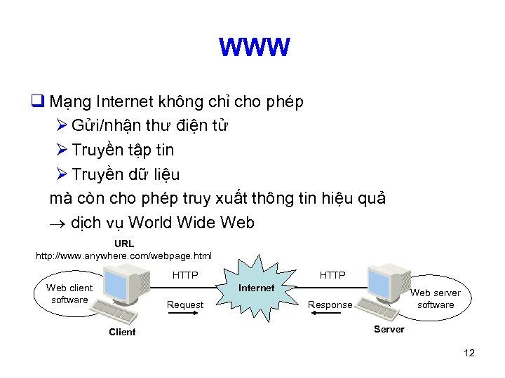 WWW q Mạng Internet không chỉ cho phép Ø Gửi/nhận thư điện tử Ø