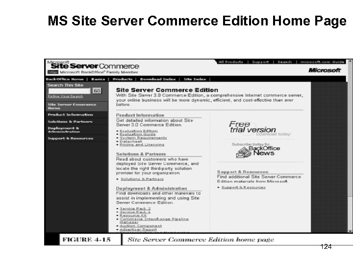 MS Site Server Commerce Edition Home Page 124