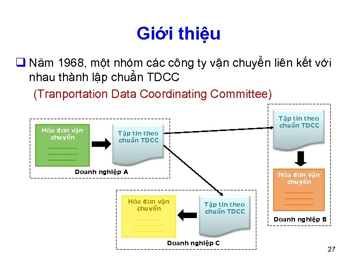 Giới thiệu q Năm 1968, một nhóm các công ty vận chuyển liên kết