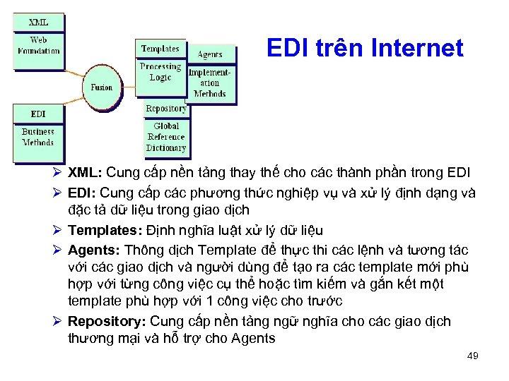 EDI trên Internet Ø XML: Cung cấp nền tảng thay thế cho các thành