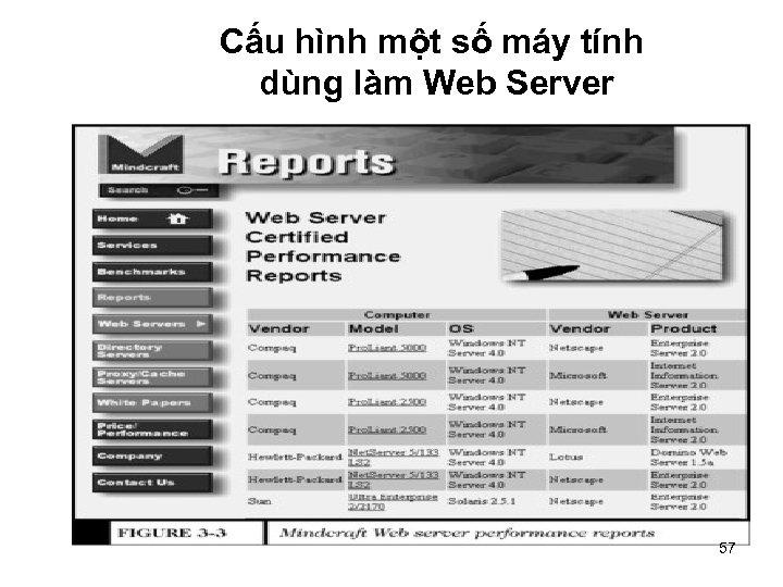 Cấu hình một số máy tính dùng làm Web Server 57