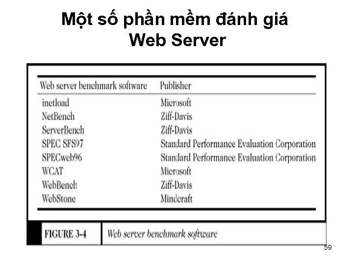 Một số phần mềm đánh giá Web Server 59