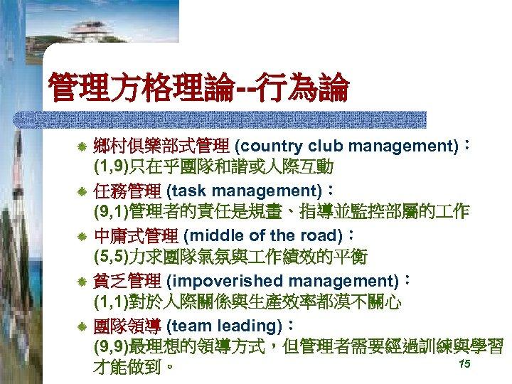 管理方格理論--行為論 鄉村俱樂部式管理 (country club management): (1, 9)只在乎團隊和諧或人際互動 任務管理 (task management): (9, 1)管理者的責任是規畫、指導並監控部屬的 作 中庸式管理