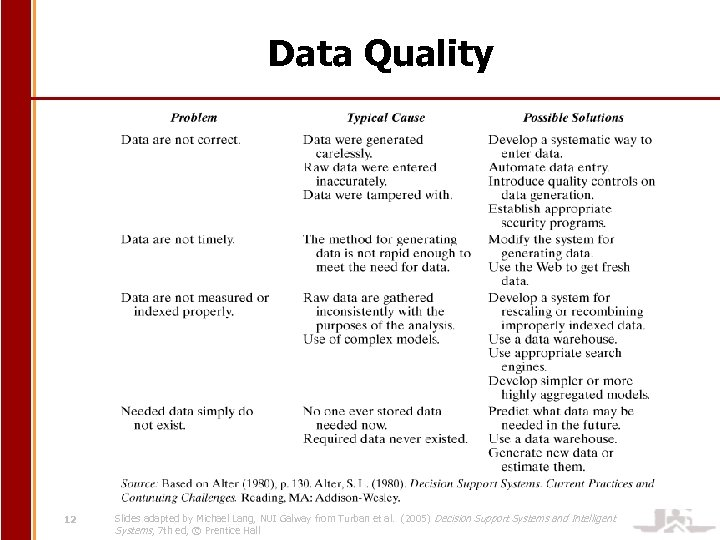 Data Quality 12 Slides adapted by Michael Lang, NUI Galway from Turban et al.