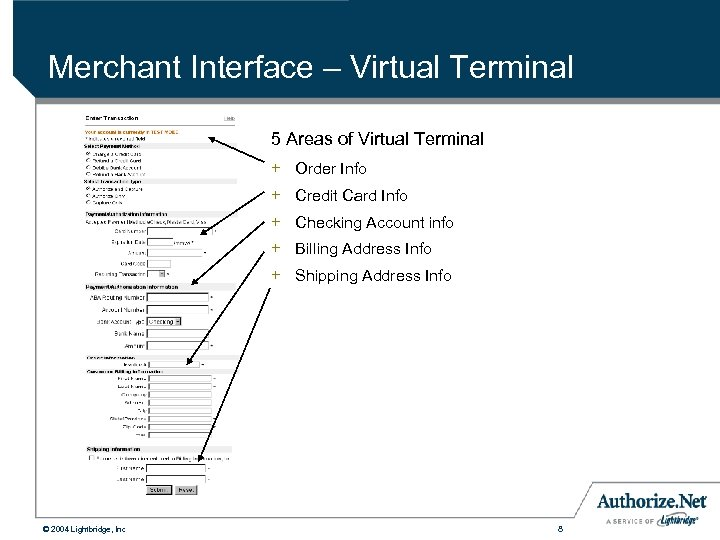 Merchant Interface – Virtual Terminal 5 Areas of Virtual Terminal + Order Info +