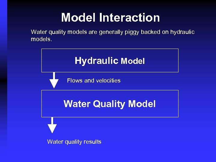 Model Interaction Water quality models are generally piggy backed on hydraulic models. Hydraulic Model
