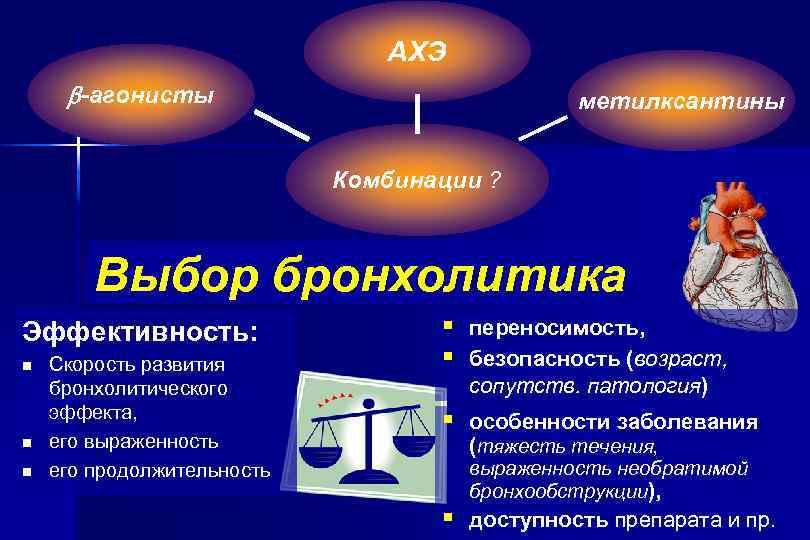 АХЭ -агонисты метилксантины Комбинации ? Выбор бронхолитика Эффективность: n n n Скорость развития бронхолитического