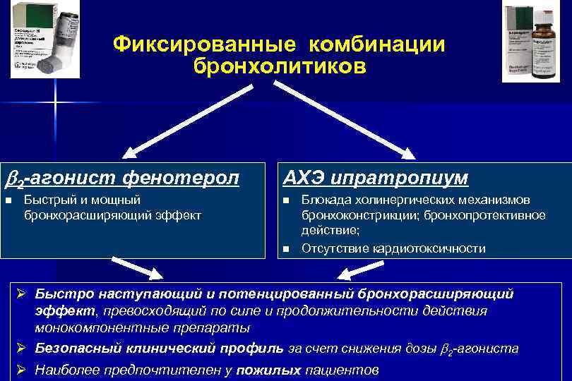Фиксированные комбинации бронхолитиков 2 -агонист фенотерол n Быстрый и мощный бронхорасширяющий эффект АХЭ ипратропиум