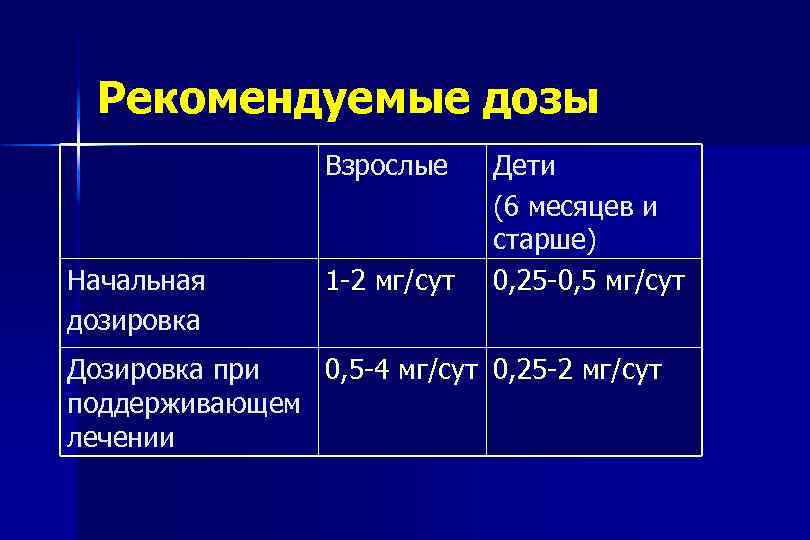 Рекомендуемые дозы Взрослые Начальная дозировка 1 -2 мг/сут Дети (6 месяцев и старше) 0,