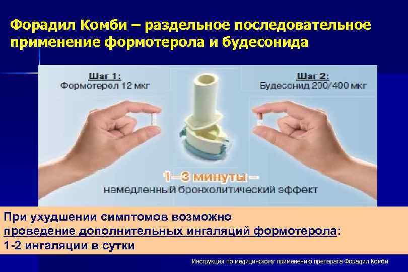 Форадил Комби – раздельное последовательное применение формотерола и будесонида При ухудшении симптомов возможно проведение