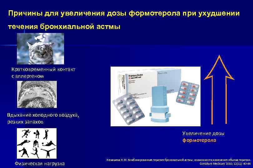 Причины для увеличения дозы формотерола при ухудшении течения бронхиальной астмы Кратковременный контакт с аллергеном