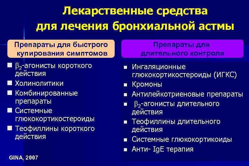 Лекарственные средства для лечения бронхиальной астмы Препараты для быстрого купирования симптомов n 2 -агонисты