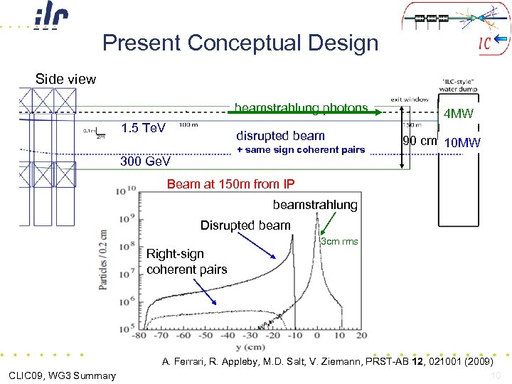 Present Conceptual Design Side view beamstrahlung photons 1. 5 Te. V disrupted beam +