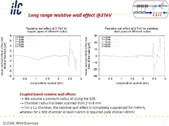 Long range resistive wall effect @3 Te. V Coupled bunch resistive wall effects →