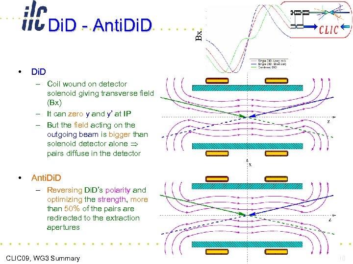 • Bx Di. D - Anti. D Di. D – Coil wound on