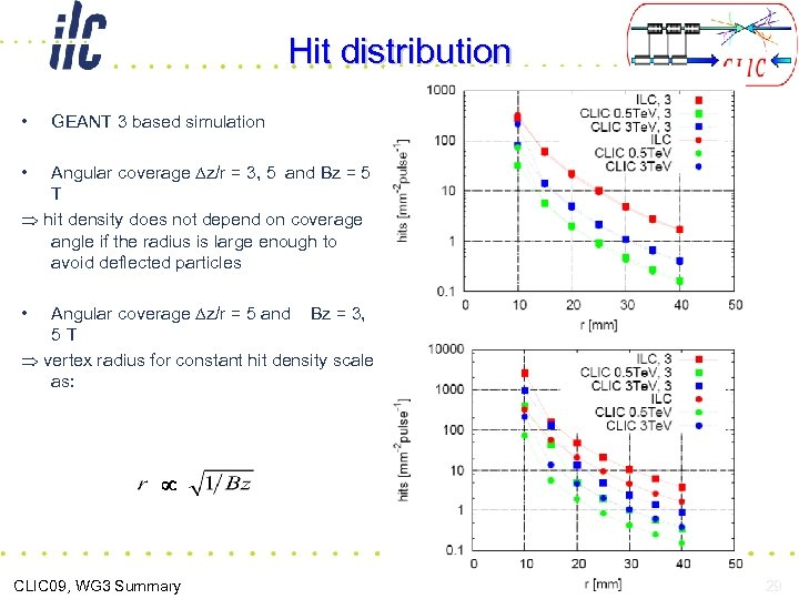 Hit distribution • GEANT 3 based simulation Angular coverage z/r = 3, 5 and