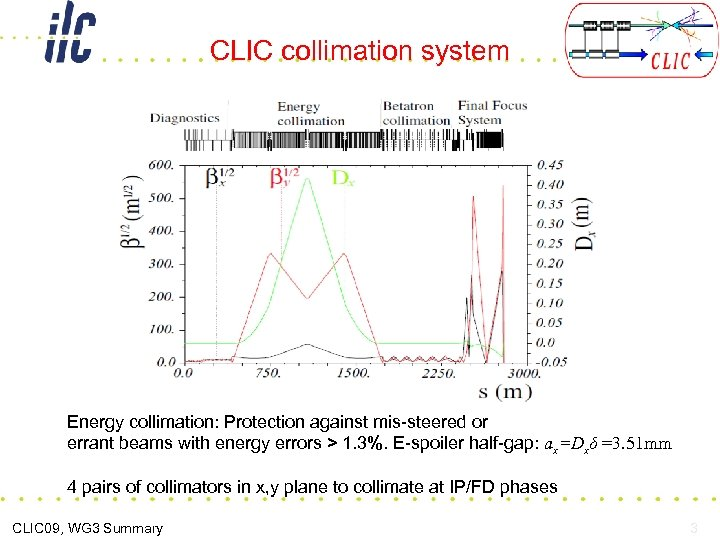 CLIC collimation system Energy collimation: Protection against mis-steered or errant beams with energy errors