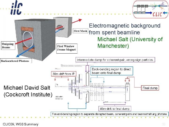 Electromagnetic background from spent beamline Michael Salt (University of Manchester) Michael David Salt (Cockcroft