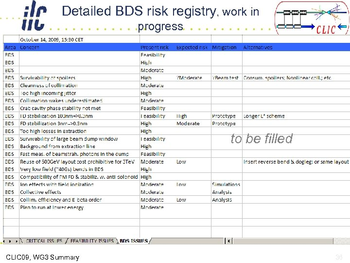 Detailed BDS risk registry, work in progress to be filled CLIC 09, WG 3